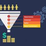 چگونه یک وبلاگ راه اندازی کنید و درآمد آنلاین داشته باشید
