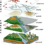 مفهوم جی آی اس (GIS)