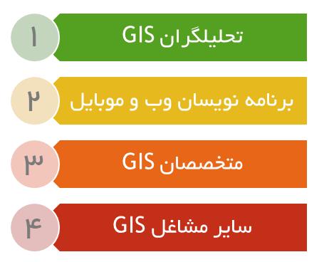 بازار کار GIS
